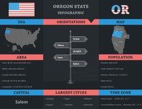 ΗΠΑ - Κρατικό infographic πρότυπο του Όρεγκον Στοκ Εικόνα
