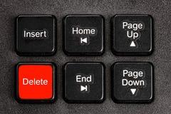 Η έμφαση διαγράφει το κουμπί του πληκτρολογίου Στοκ Εικόνες