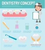 Η έννοια οδοντιατρικής με την οδοντική υγειονομική περίθαλψη, infographics οδοντιάτρων, διανυσματικά επίπεδα σύγχρονα εικονίδια σ Στοκ Εικόνα