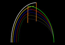 Η αφηρημένη σύνθεση χρώματος με ένα χρώμα κτυπά στο Μαύρο Στοκ φωτογραφία με δικαίωμα ελεύθερης χρήσης