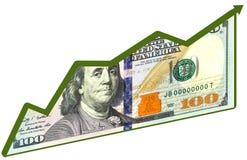 Η αύξηση του δολαρίου Στοκ Εικόνες