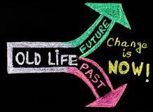 Η αλλαγή είναι τώρα, γραφή με την κιμωλία στον πίνακα ελεύθερη απεικόνιση δικαιώματος
