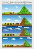 Η γραφική παράσταση παρουσιάζει σε 4 βήματα τις συνέπειες της αποδάσωσης των δασών που προκαλούν τις καθιζήσεις εδάφους Στοκ φωτογραφία με δικαίωμα ελεύθερης χρήσης