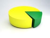 Η γραφική παράσταση στατιστικών, τρισδιάστατη δίνει Στοκ Εικόνα