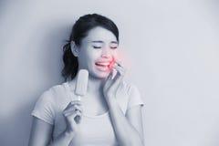 Η γυναίκα έχει τα ευαίσθητα δόντια Στοκ Εικόνες