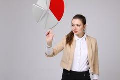 Η γυναίκα παρουσιάζει διάγραμμα πιτών, διάγραμμα κύκλων Έννοια επιχειρησιακού analytics Στοκ εικόνα με δικαίωμα ελεύθερης χρήσης