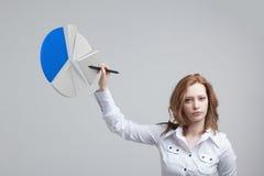 Η γυναίκα παρουσιάζει διάγραμμα πιτών, διάγραμμα κύκλων Έννοια επιχειρησιακού analytics Στοκ Φωτογραφίες
