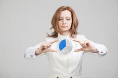 Η γυναίκα παρουσιάζει διάγραμμα πιτών, διάγραμμα κύκλων Έννοια επιχειρησιακού analytics Στοκ φωτογραφία με δικαίωμα ελεύθερης χρήσης