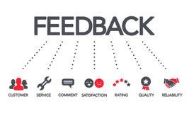 Η διανυσματική απεικόνιση ανατροφοδοτεί το έμβλημα έννοιας με την ποιότητα, την εκτίμηση, την υπηρεσία, τα εικονίδια πελατών και  διανυσματική απεικόνιση