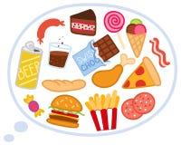 Η διανυσματική απεικόνιση του σκεπτόμενου μπαλονιού γέμισε με τα ανθυγειινά τρόφιμα, άχρηστο φαγητό πόθου, πίτσα, τρόφιμα άνεσης, απεικόνιση αποθεμάτων