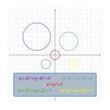 Η εξίσωση κύκλων στο ισότιμο αεροπλάνο Στοκ εικόνα με δικαίωμα ελεύθερης χρήσης