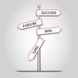 Η επιτυχία Χ αποτυχία και κερδίζει το δημιουργικό σημάδι απώλειας Χ με guidepost Στοκ φωτογραφία με δικαίωμα ελεύθερης χρήσης