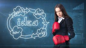 Η δημιουργική έννοια ιδεών, εγκιβωτίζοντας επιχειρηματίας που στέκεται στην πάλη θέτει στο χρωματισμένο υπόβαθρο κοντά στο οργανω Στοκ εικόνες με δικαίωμα ελεύθερης χρήσης