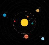 ηλιακό σύστημα Αφροδίτη μονοπατιών υδραργύρου γήινης εστίασης ψαλιδίσματος πλανήτες Στοκ εικόνα με δικαίωμα ελεύθερης χρήσης
