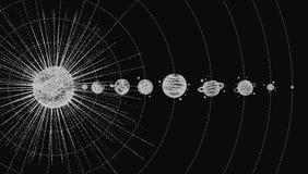 Ηλιακό σύστημα στο ύφος dotwork πλανήτες στην τροχιά Εκλεκτής ποιότητας συρμένη χέρι απεικόνιση ελεύθερη απεικόνιση δικαιώματος