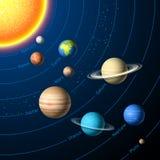 Ηλιακό σύστημα Στοκ Εικόνες
