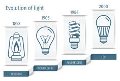 Η ιστορία του infographics βολβών ανάπτυξης επίσης corel σύρετε το διάνυσμα απεικόνισης ελεύθερη απεικόνιση δικαιώματος