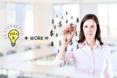 Η ιδέα και η εργασία μπορούν να κάνουν τα μέρη των χρημάτων. Στοκ φωτογραφίες με δικαίωμα ελεύθερης χρήσης