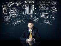 Η καταθλιπτική συνεδρίαση επιχειρηματιών κάτω από το πρόβλημα σκέφτηκε τα κιβώτια Στοκ Εικόνες