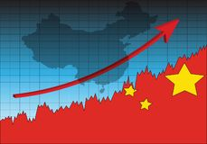 Η κινεζική οικονομία βουίζει στοκ φωτογραφία με δικαίωμα ελεύθερης χρήσης
