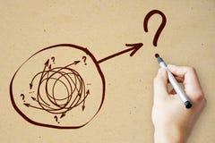 Η λύση και ρωτά την έννοια στοκ εικόνες με δικαίωμα ελεύθερης χρήσης