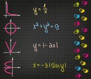 Η μαθηματική προσέγγιση στο loveÂŒ Στοκ Εικόνα