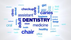 Η οδοντιατρική υπομονετική, οδοντικός, οδοντίατρος, υγιεινή, δόντια, ζωντάνεψε το σύννεφο λέξης, ζωτικότητα σχεδίου κειμένων απεικόνιση αποθεμάτων