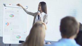 Η ομάδα Businesspeople ακούει την κύρια παρουσίαση επιχειρησιακών γυναικών για την οικονομική έκθεση στατιστικής απόθεμα βίντεο