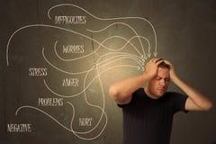 η πίεση ατόμων πονοκέφαλου επιχειρηματιών υποφέρει Στοκ Εικόνες