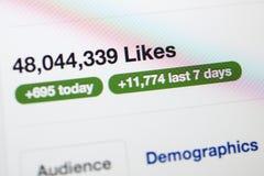Η σελίδα Facebook με τα εκατομμύρια συμπαθεί Στοκ φωτογραφία με δικαίωμα ελεύθερης χρήσης