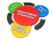 Στρατηγική επένδυσης ελεύθερη απεικόνιση δικαιώματος