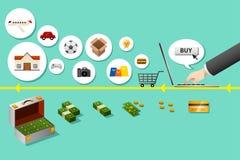 η τρισδιάστατη έννοια Διαδίκτυο δίνει τις αγορές Στοκ Εικόνες