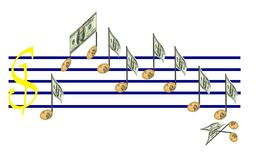 Η υποχώρηση χρηματοδότησης από τη μουσική δολαρίων σημειώνει το διάγραμμα απομονωμένος Στοκ Φωτογραφίες
