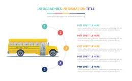 Η infographic έννοια προτύπων σχολικών λεωφορείων με πέντε σημεία απαριθμεί και διάφορο χρώμα με το καθαρό σύγχρονο άσπρο υπόβαθρ ελεύθερη απεικόνιση δικαιώματος