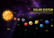 Θέση πλανητών στο διάστημα κοντά στον ήλιο απεικόνιση αποθεμάτων