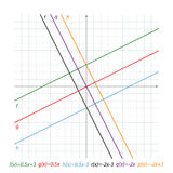 Θέση των παράλληλων γραμμών στο ισότιμο αεροπλάνο και τις λειτουργίες τους το ισότιμο αεροπλάνο Στοκ Εικόνες
