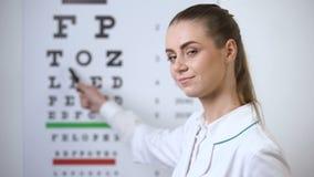 Θηλυκό optometrist που δείχνει στο διάγραμμα ματιών, δοκιμή οράματος στην κλινική οφθαλμολογίας απόθεμα βίντεο