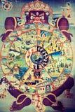 Θρησκευτικό σύμβολο του κύκλου της ζωής στη βουδιστική θρησκεία Στοκ εικόνες με δικαίωμα ελεύθερης χρήσης