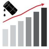Διάγραμμα γραφικών παραστάσεων τιμών του πετρελαίου αύξησης Στοκ Εικόνες
