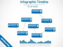Διάγραμμα υπόδειξης ως προς το χρόνο στοιχείων Infographic και γραφικός Στοκ Φωτογραφίες