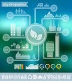 Διανυσματικό πρότυπο infographics πόλεων eco Lat Στοκ φωτογραφίες με δικαίωμα ελεύθερης χρήσης