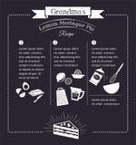 Διανυσματικό σχέδιο προτύπων συνταγής γεύματος πινάκων κιμωλίας Στοκ Εικόνες