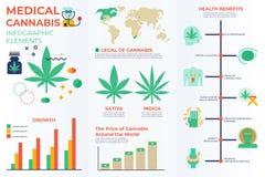 Ιατρικά infographic στοιχεία καννάβεων ελεύθερη απεικόνιση δικαιώματος