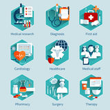 Ιατρικές έννοιες καθορισμένες Στοκ εικόνα με δικαίωμα ελεύθερης χρήσης
