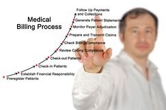 Ιατρική διαδικασία τιμολόγησης Στοκ Φωτογραφία