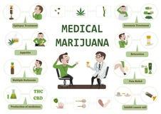 Ιατρική μαριχουάνα διανυσματική απεικόνιση