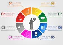Ιατρική τέχνη infographics έννοιας εκπαίδευσης ελεύθερη απεικόνιση δικαιώματος