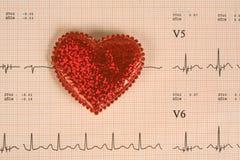 ιατρική υγειονομικής π&epsilon στοκ φωτογραφίες