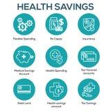 Ιατρική φορολογική αποταμίευση - λογαριασμός ταμιευτηρίου υγείας ή εύκαμπτο spendin διανυσματική απεικόνιση