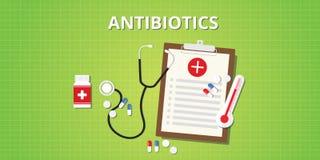 Ιατρική χαπιών φαρμάκων αντιβιοτικών με το sthethoscope απεικόνιση αποθεμάτων